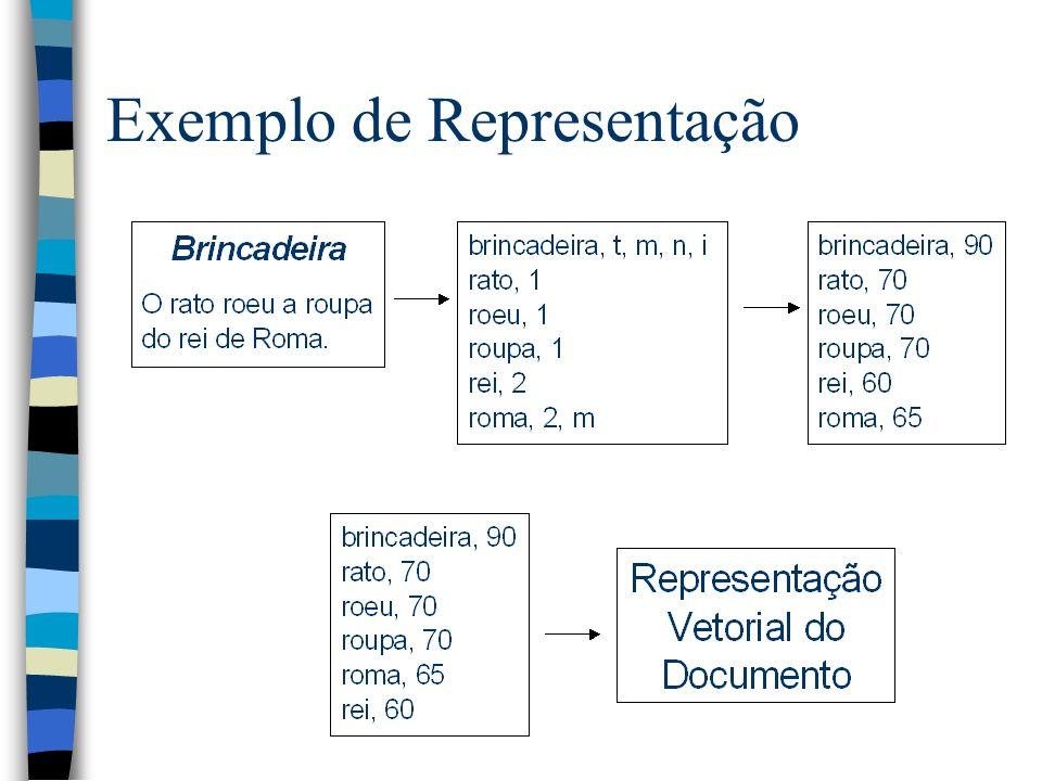 Exemplo de Representação