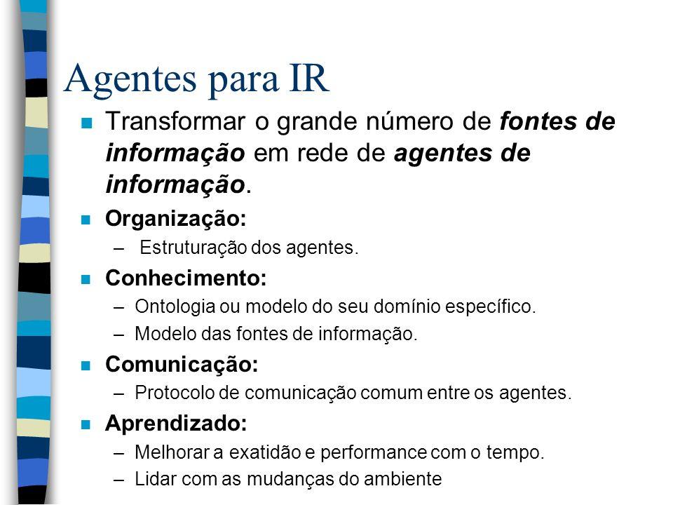 Agentes para IR Transformar o grande número de fontes de informação em rede de agentes de informação.