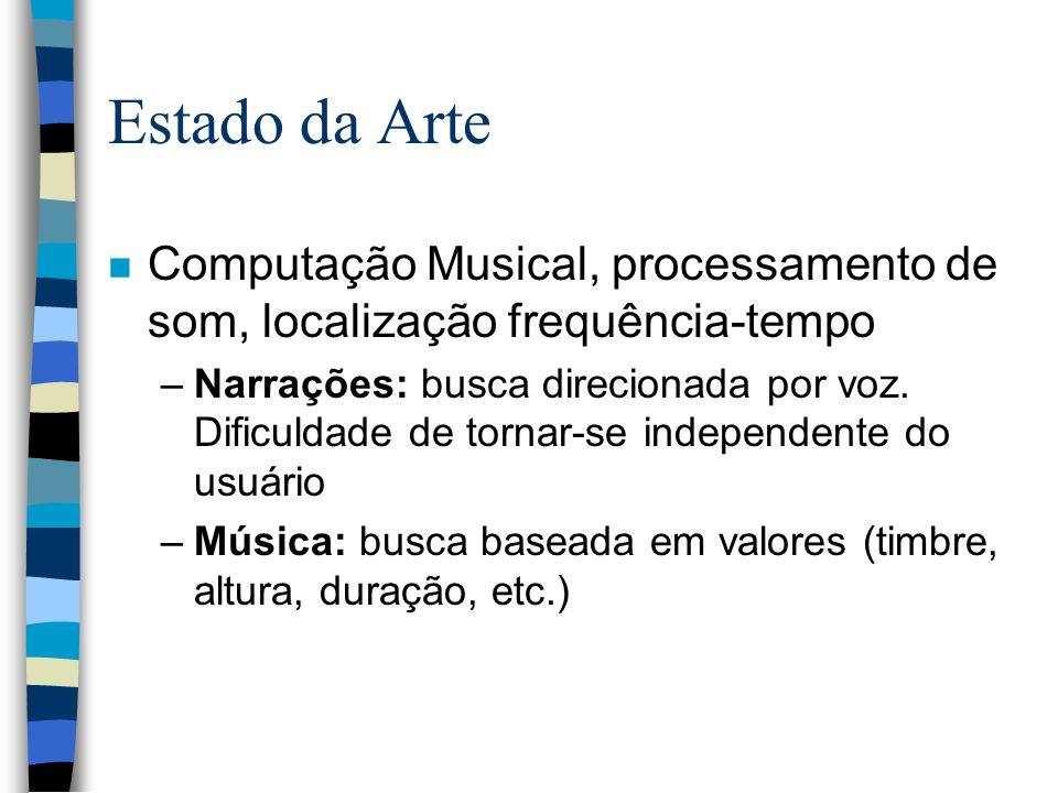Estado da Arte Computação Musical, processamento de som, localização frequência-tempo.