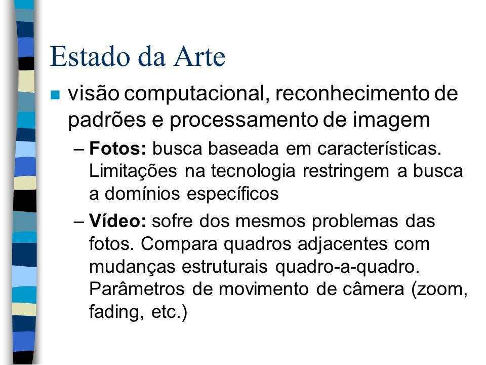 Estado da Arte visão computacional, reconhecimento de padrões e processamento de imagem.