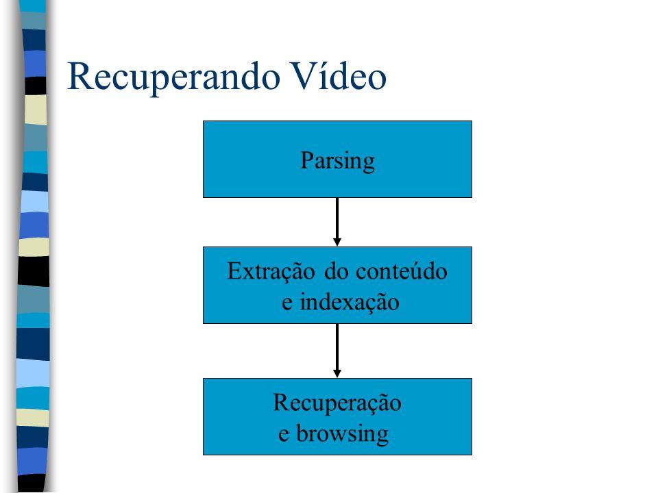 Recuperando Vídeo Parsing Extração do conteúdo e indexação Recuperação