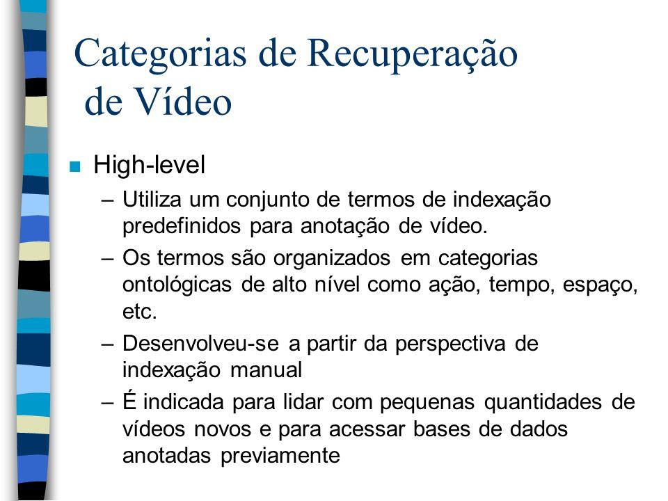 Categorias de Recuperação de Vídeo