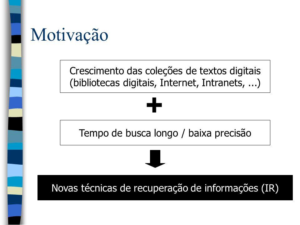 + Motivação Crescimento das coleções de textos digitais