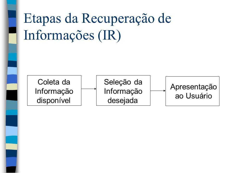 Etapas da Recuperação de Informações (IR)