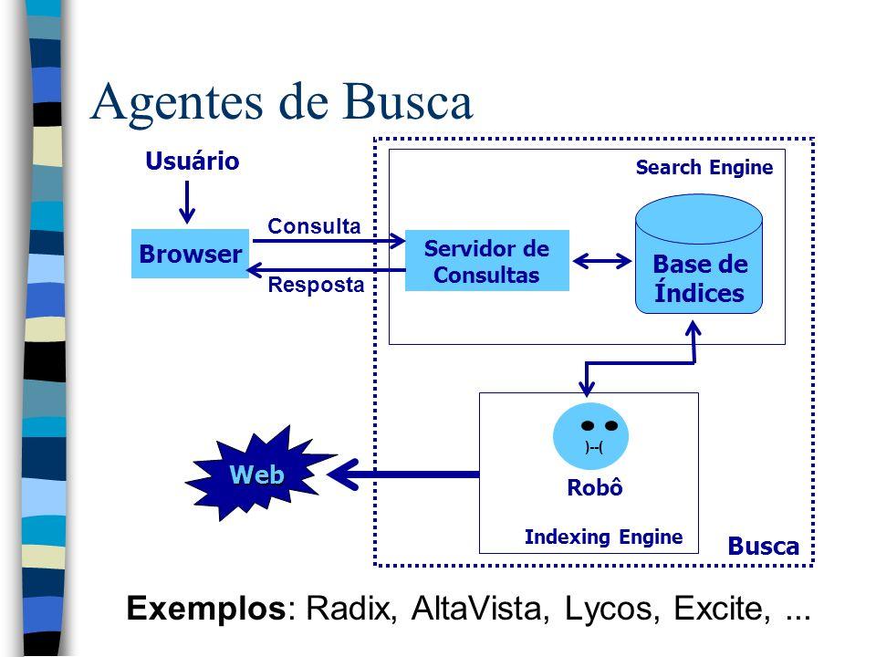 Exemplos: Radix, AltaVista, Lycos, Excite, ...