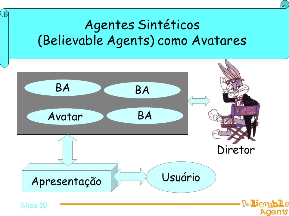 Agentes Sintéticos (Believable Agents) como Avatares