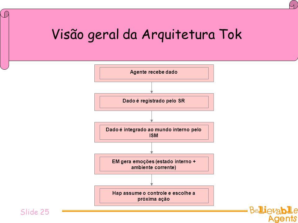 Visão geral da Arquitetura Tok