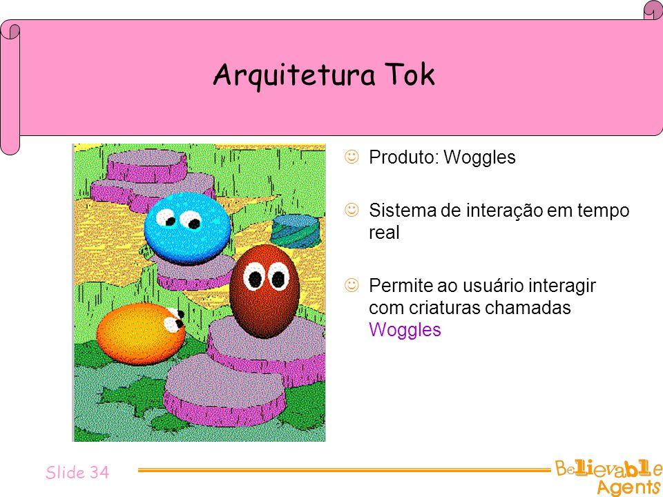 Arquitetura Tok Produto: Woggles Sistema de interação em tempo real