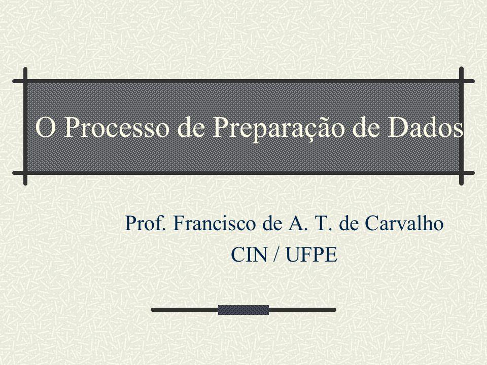 O Processo de Preparação de Dados