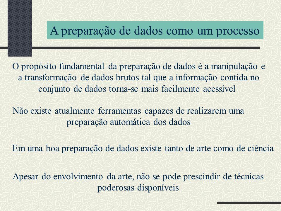 A preparação de dados como um processo