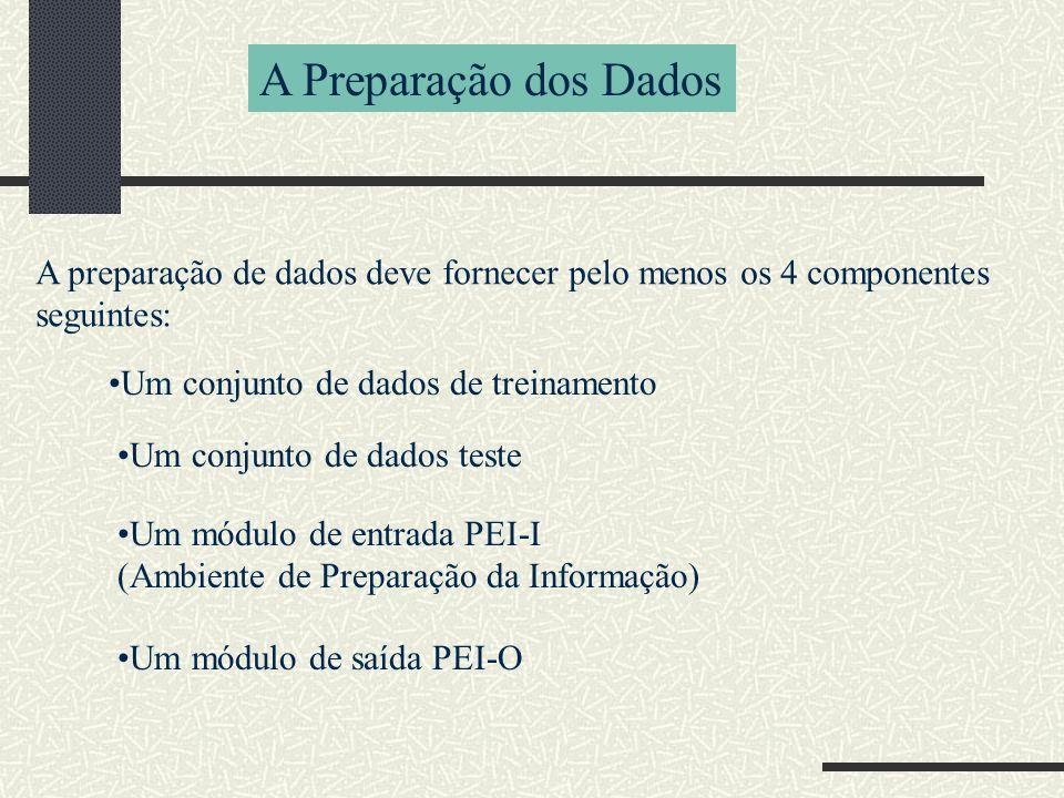 A Preparação dos Dados A preparação de dados deve fornecer pelo menos os 4 componentes. seguintes: