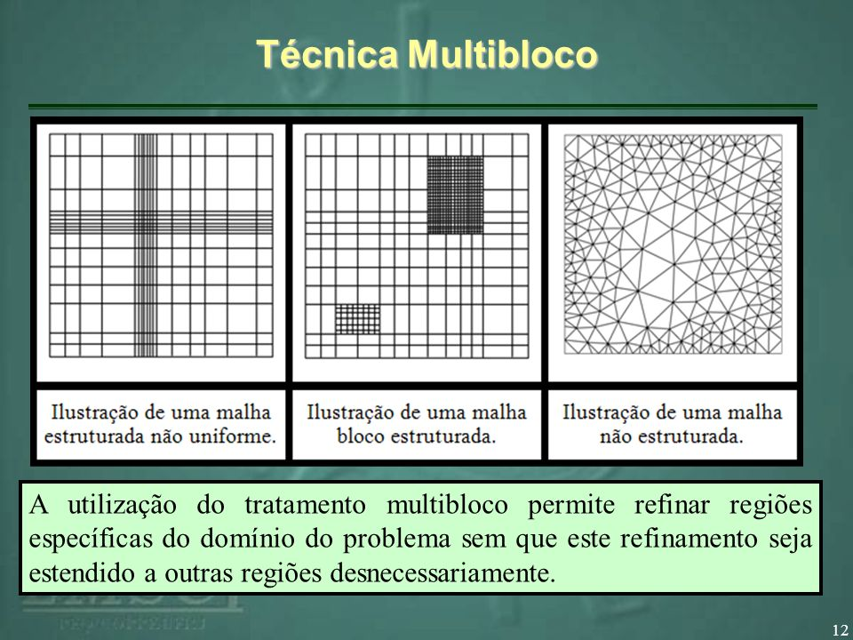 Técnica Multibloco