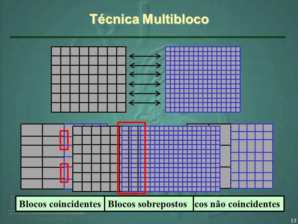 Técnica Multibloco Blocos coincidentes Blocos sobrepostos