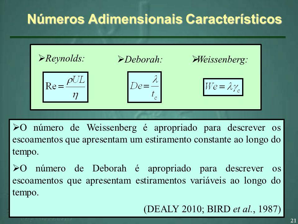 Números Adimensionais Característicos