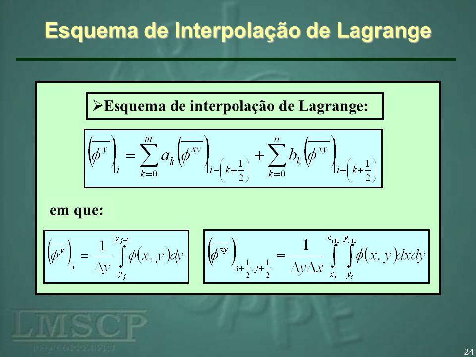 Esquema de Interpolação de Lagrange