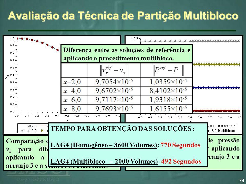 Avaliação da Técnica de Partição Multibloco