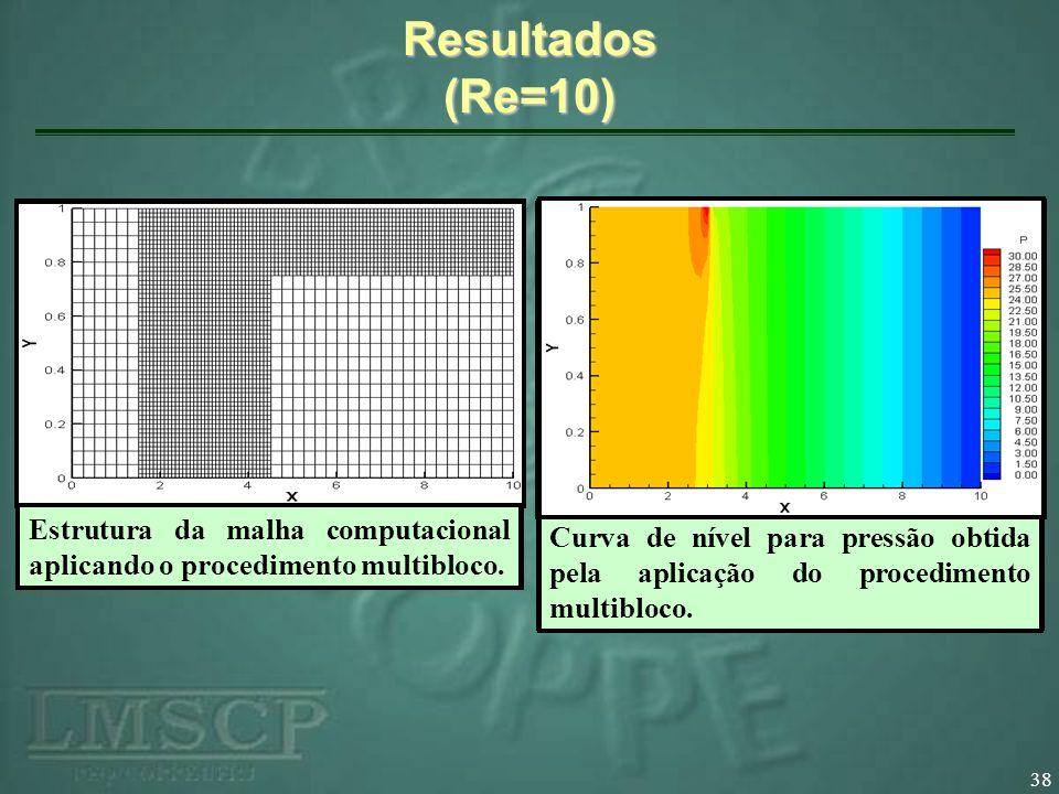 Resultados (Re=10) Estrutura da malha computacional aplicando o procedimento multibloco.