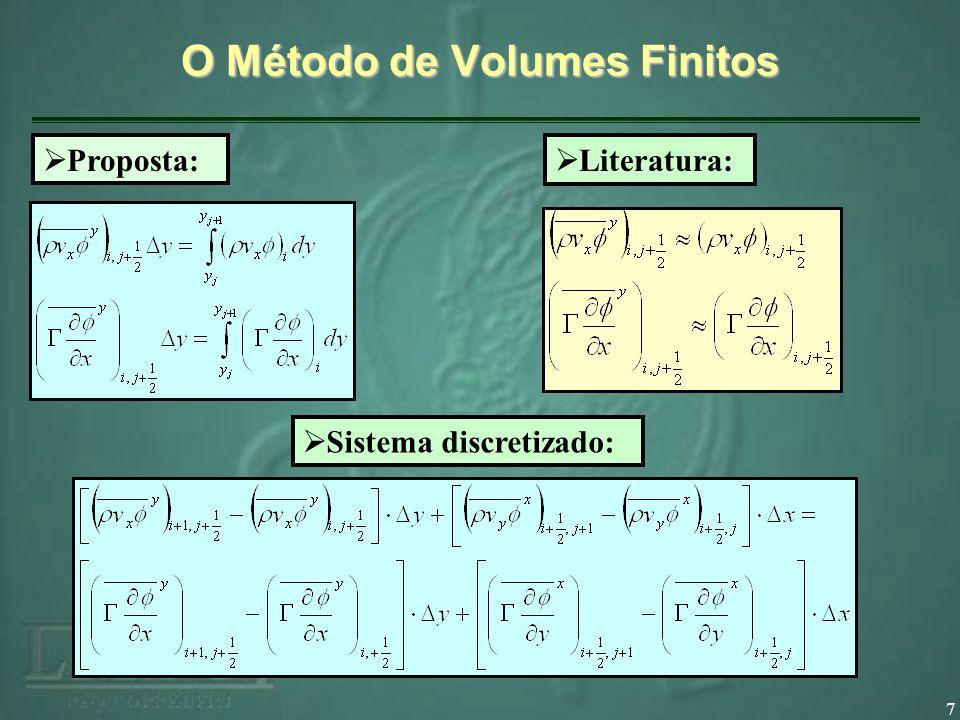 O Método de Volumes Finitos