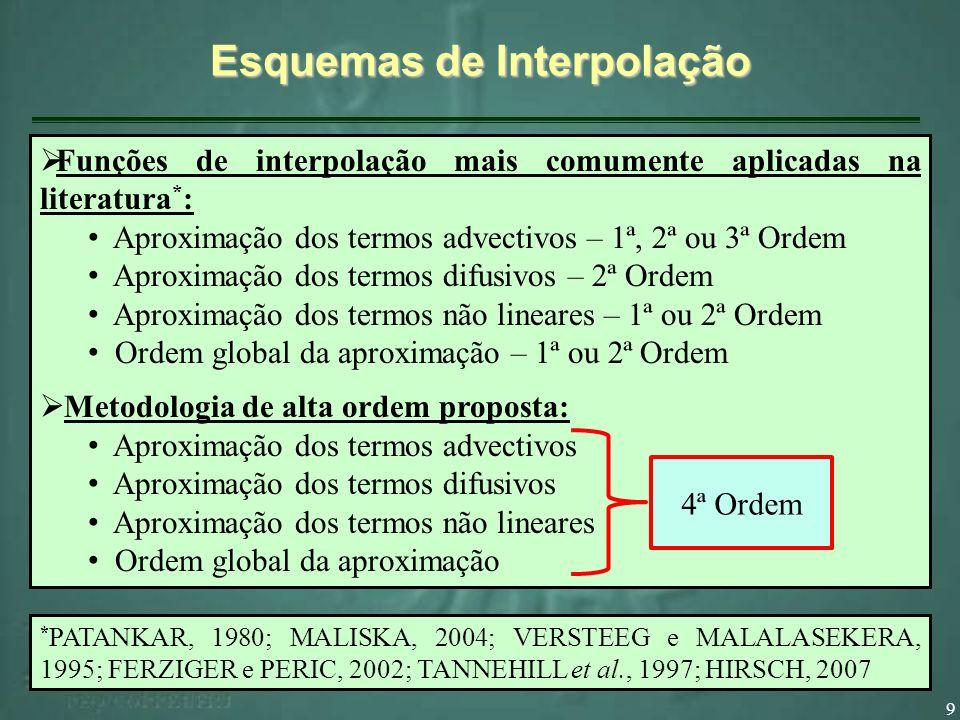 Esquemas de Interpolação