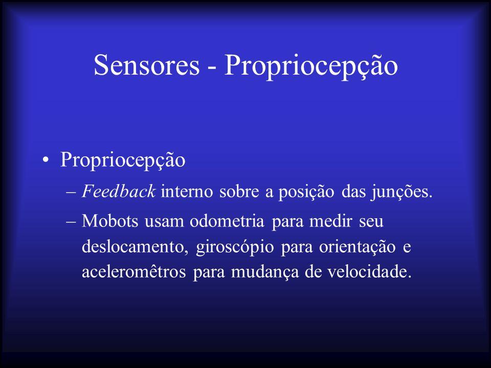 Sensores - Propriocepção