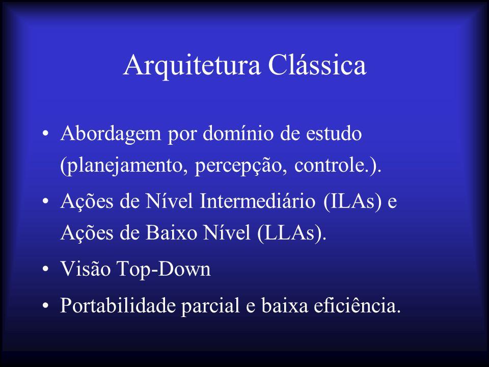 Arquitetura Clássica Abordagem por domínio de estudo (planejamento, percepção, controle.).