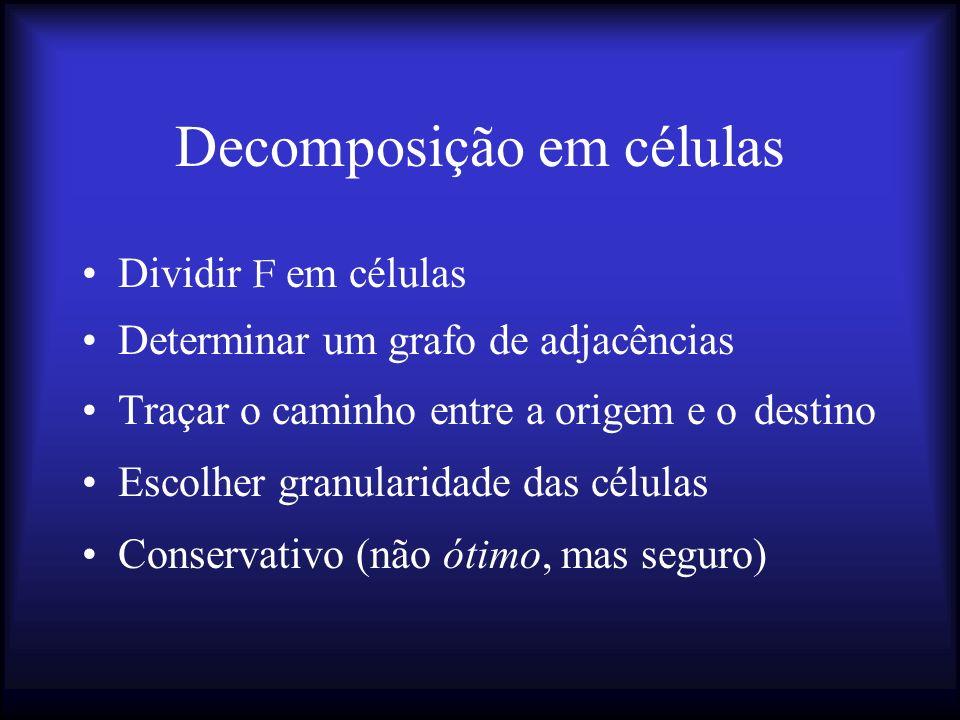 Decomposição em células