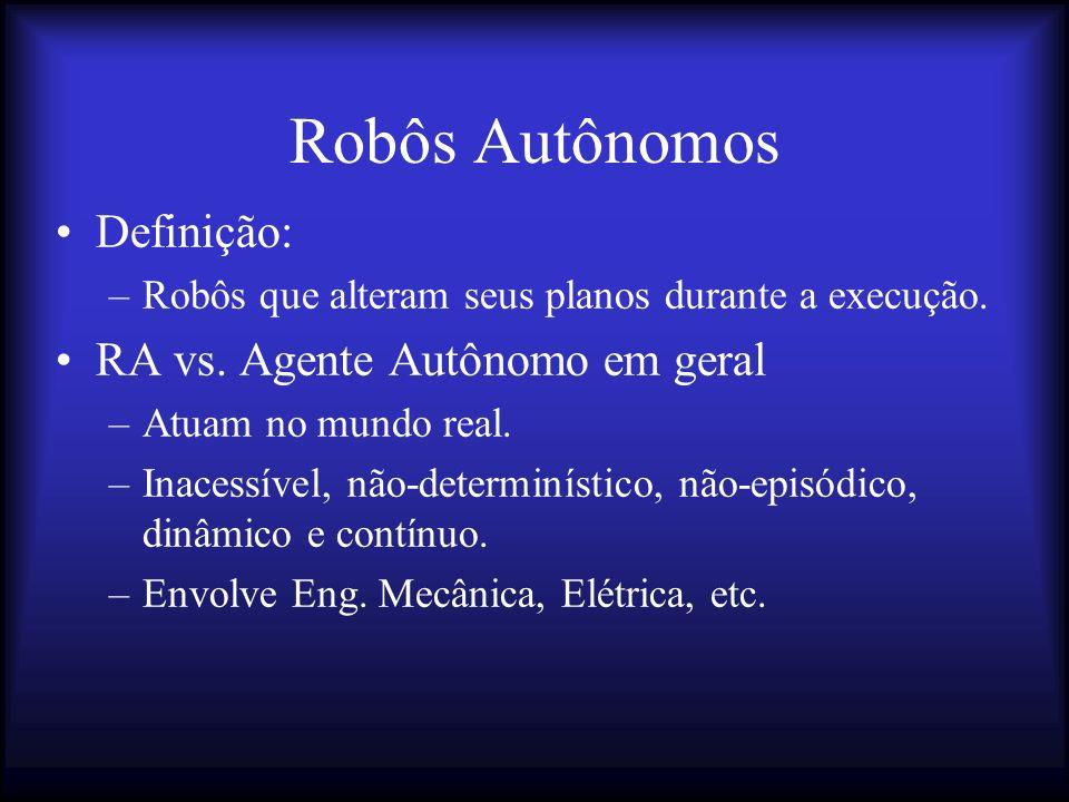 Robôs Autônomos Definição: RA vs. Agente Autônomo em geral