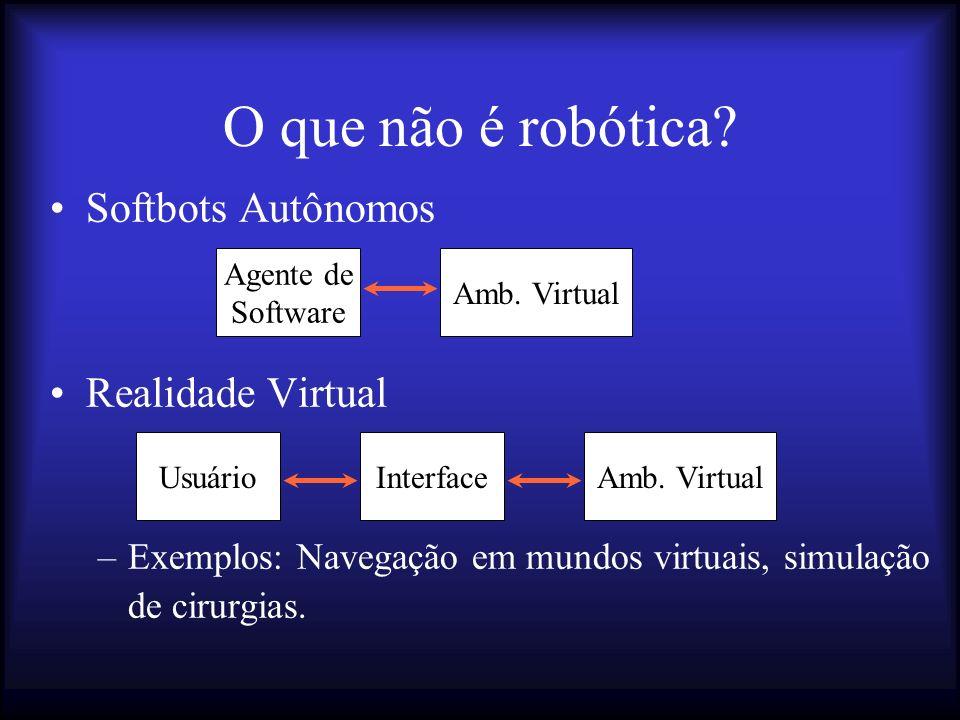 O que não é robótica Softbots Autônomos Realidade Virtual