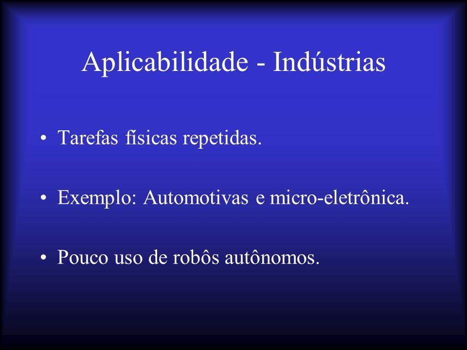 Aplicabilidade - Indústrias
