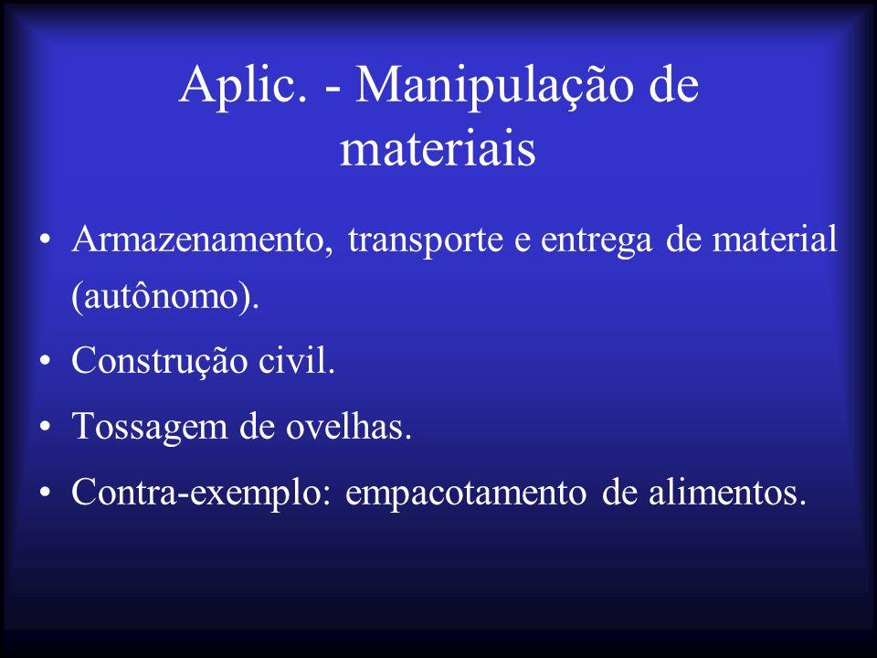 Aplic. - Manipulação de materiais
