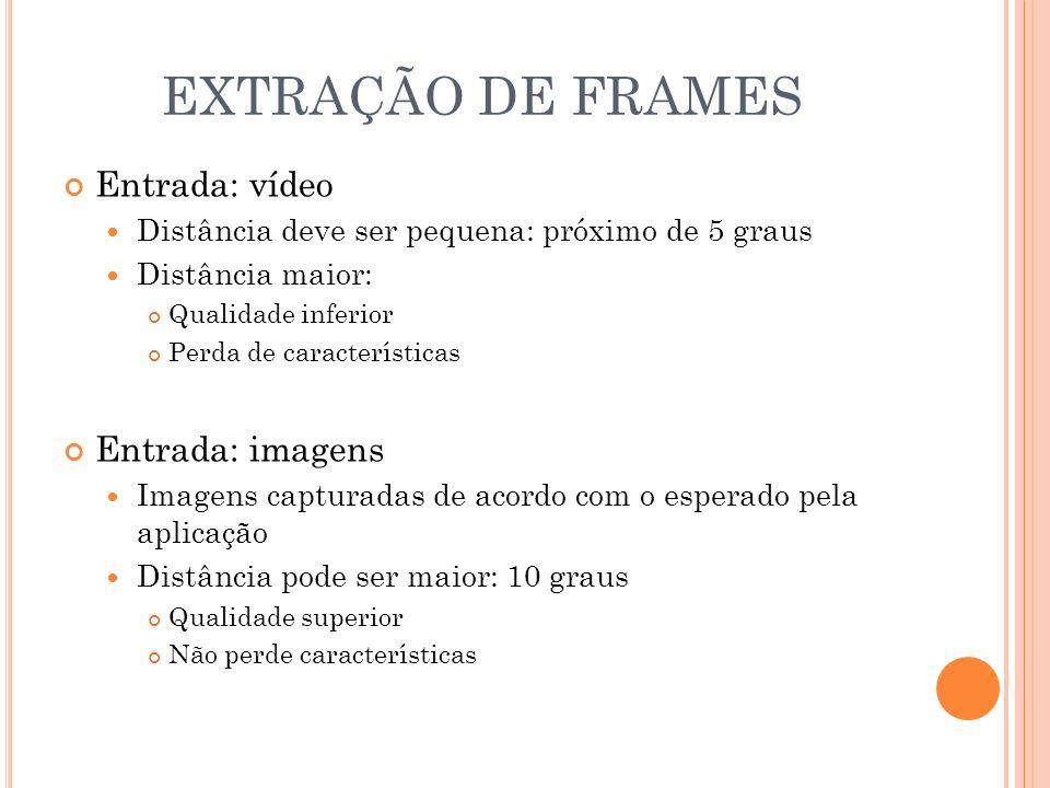 EXTRAÇÃO DE FRAMES Entrada: vídeo Entrada: imagens
