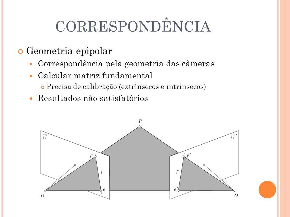 CORRESPONDÊNCIA Geometria epipolar
