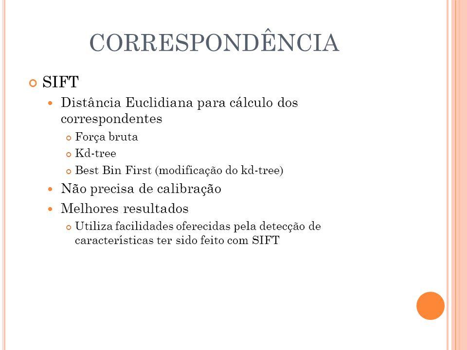 CORRESPONDÊNCIASIFT. Distância Euclidiana para cálculo dos correspondentes. Força bruta. Kd-tree. Best Bin First (modificação do kd-tree)