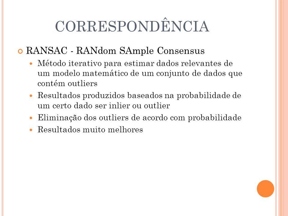 CORRESPONDÊNCIA RANSAC - RANdom SAmple Consensus