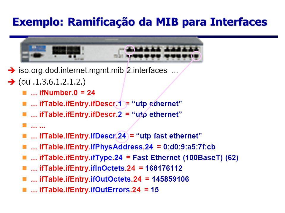 Exemplo: Ramificação da MIB para Interfaces