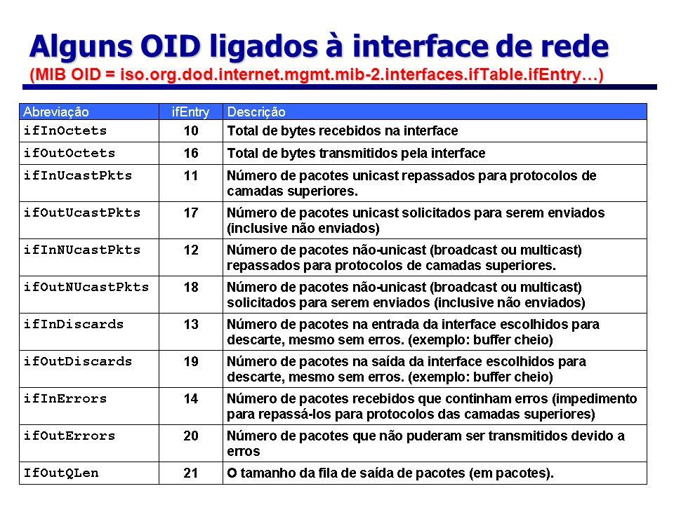 Alguns OID ligados à interface de rede (MIB OID = iso. org. dod