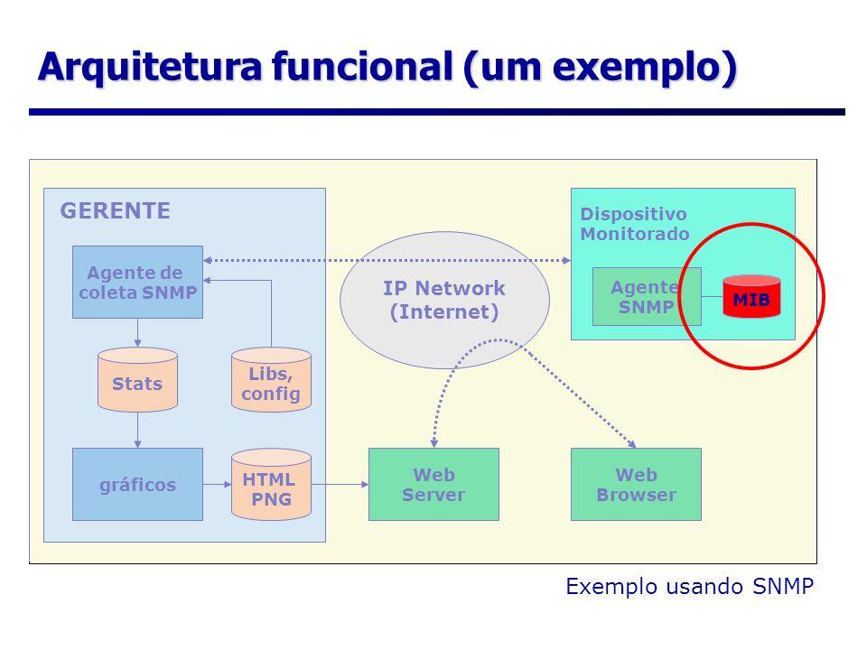 Arquitetura funcional (um exemplo)
