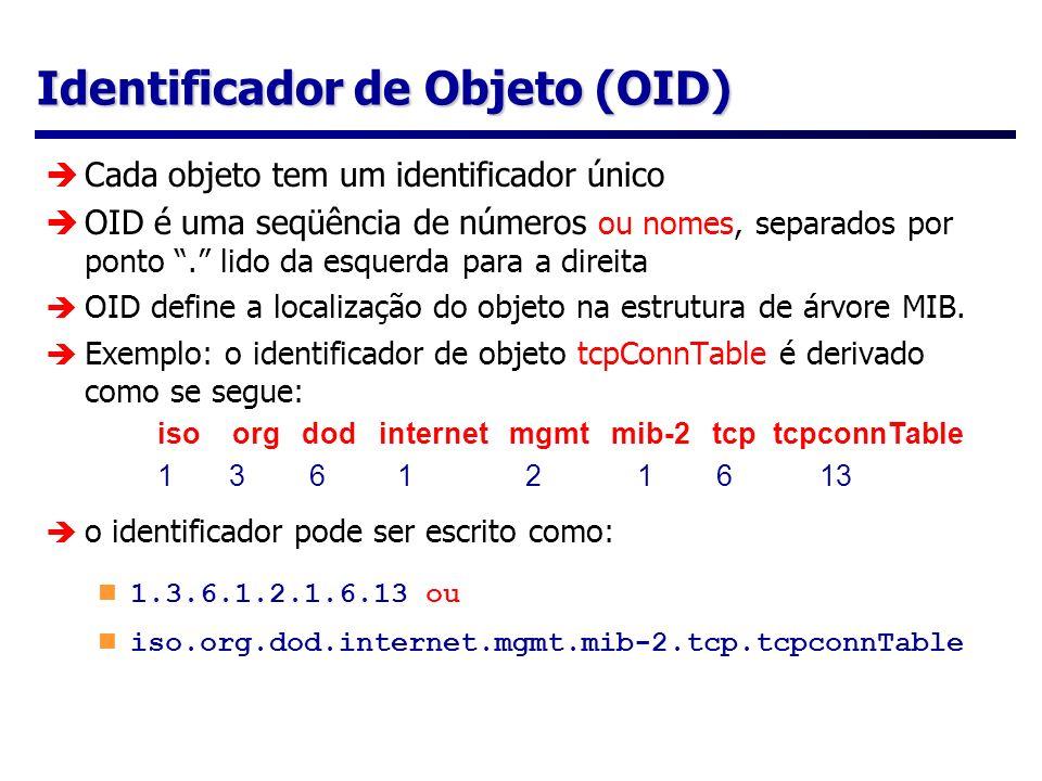 Identificador de Objeto (OID)