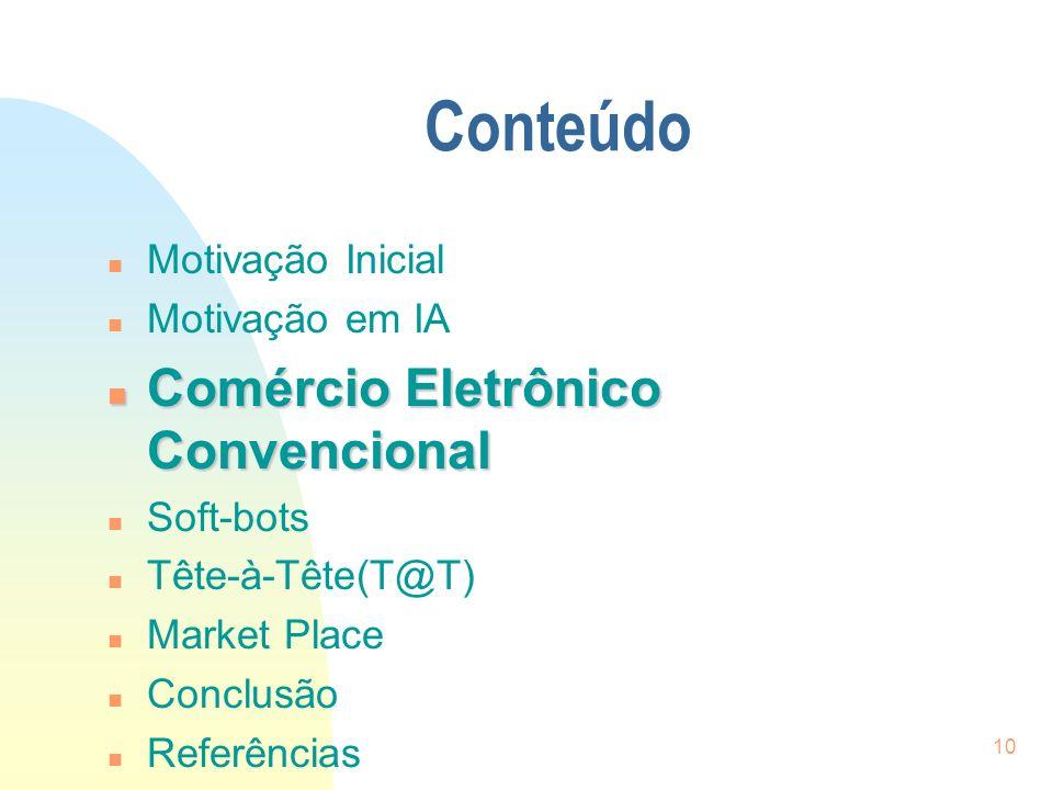 Conteúdo Comércio Eletrônico Convencional Motivação Inicial
