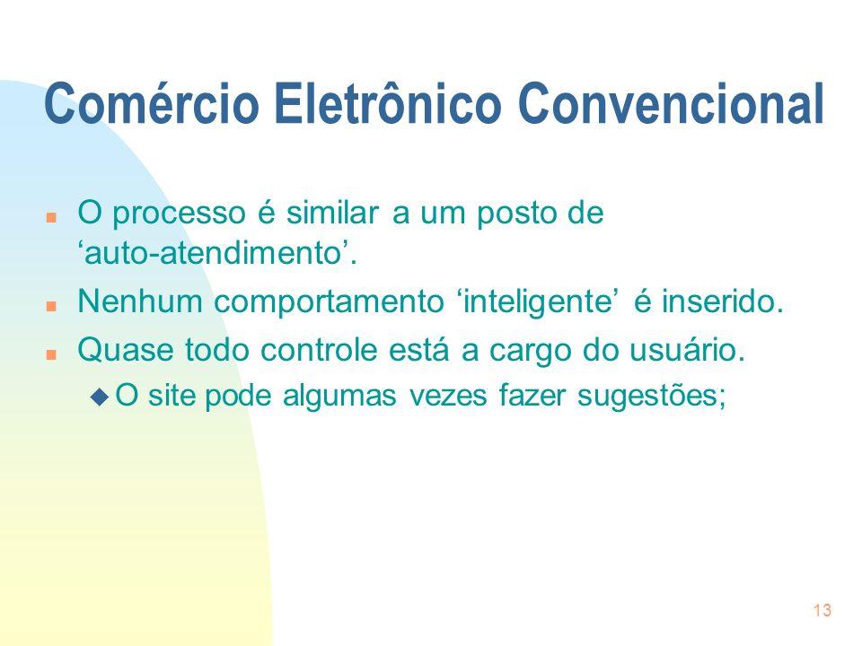 Comércio Eletrônico Convencional