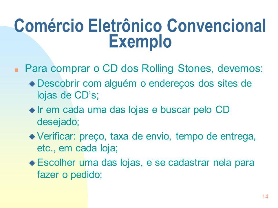 Comércio Eletrônico Convencional Exemplo