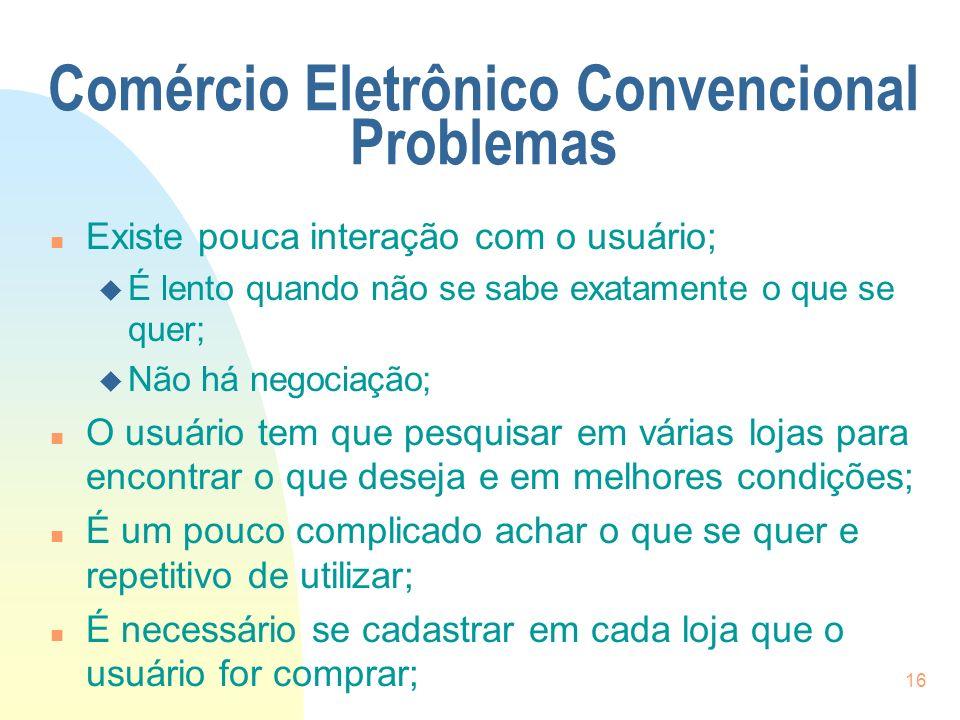Comércio Eletrônico Convencional Problemas