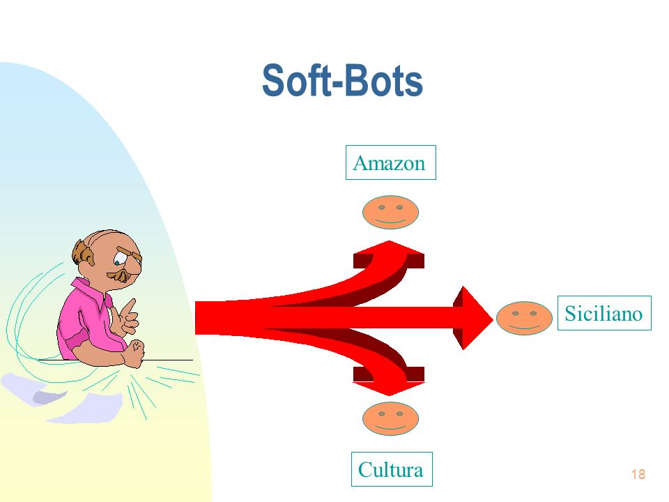 Soft-Bots Amazon Siciliano Cultura