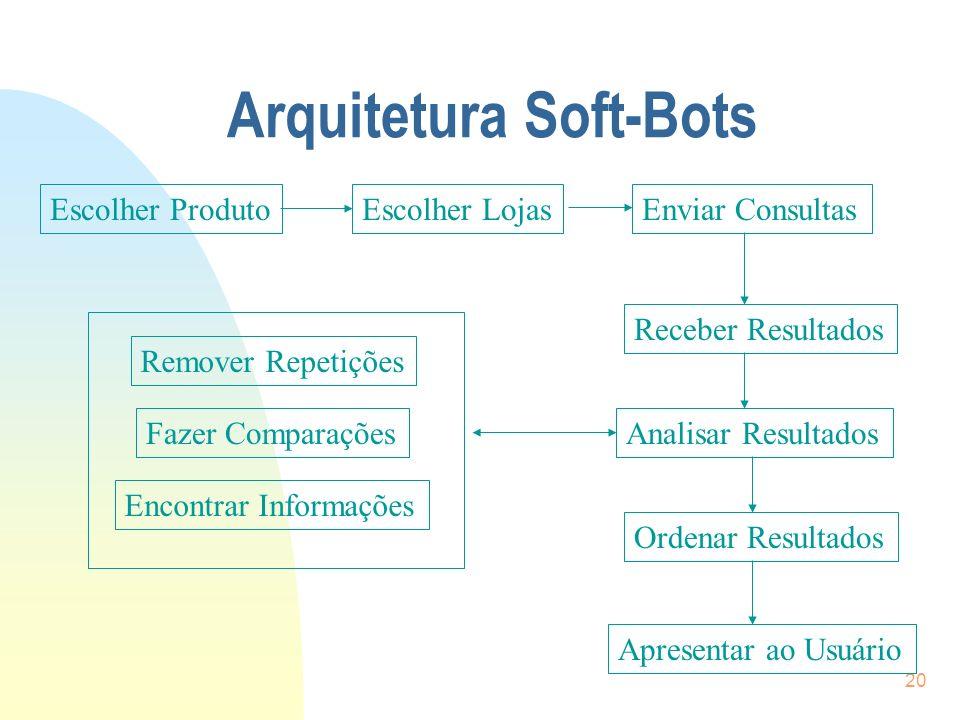 Arquitetura Soft-Bots