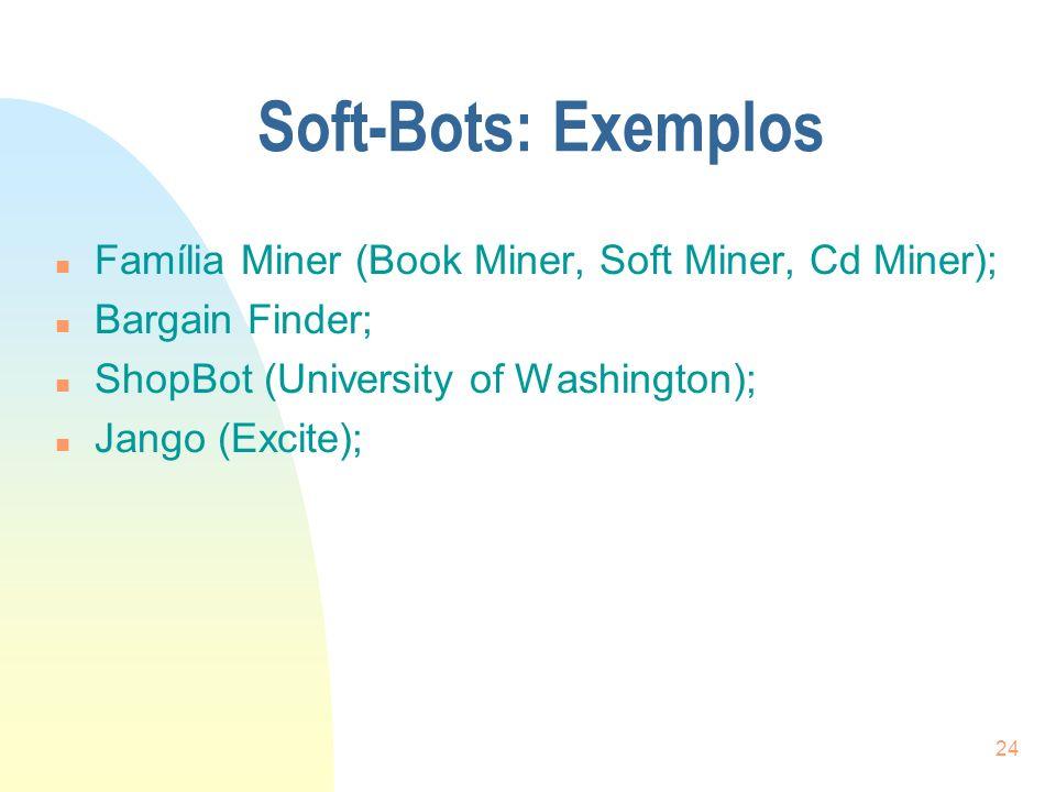 Soft-Bots: Exemplos Família Miner (Book Miner, Soft Miner, Cd Miner);