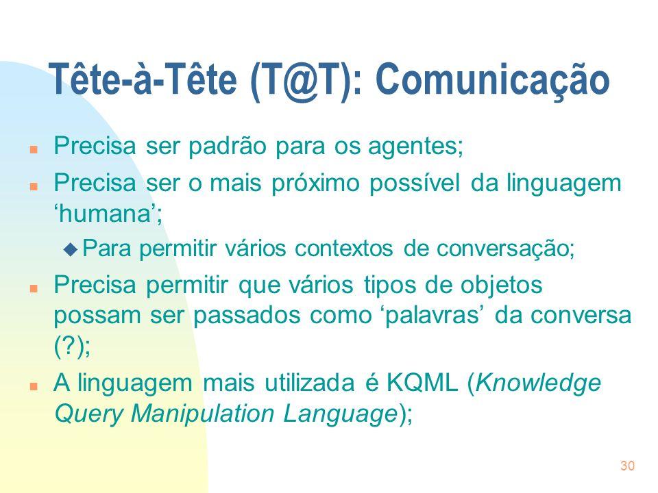 Tête-à-Tête (T@T): Comunicação