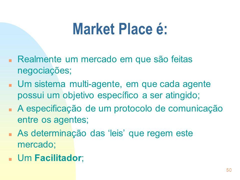 Market Place é: Realmente um mercado em que são feitas negociações;