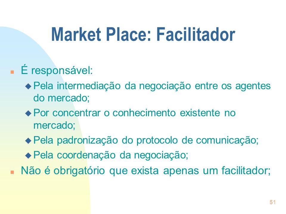 Market Place: Facilitador