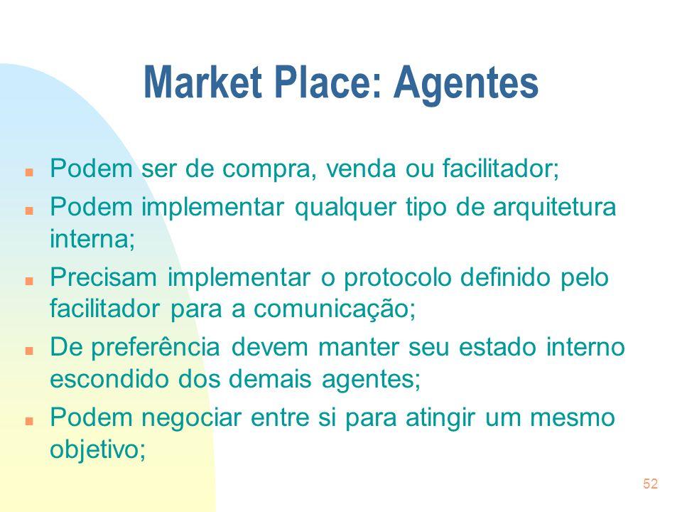 Market Place: Agentes Podem ser de compra, venda ou facilitador;