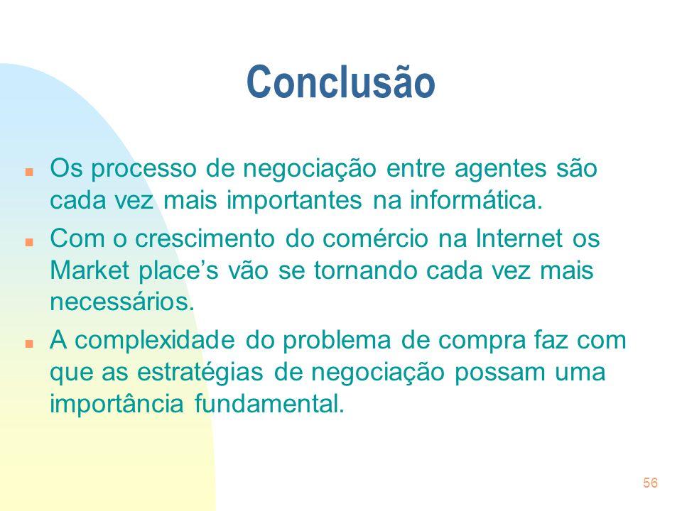 Conclusão Os processo de negociação entre agentes são cada vez mais importantes na informática.